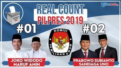 Penetapan Suara Hasil Real Count Pilpres 2019, Jokowi Vs Prabowo Tinggal beberapa hari lagi